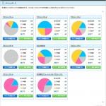 Webサイト制作やWebサービスの品質管理をサポートするサービス「COLORBOX」を作ったわけ。