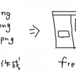 GIFアニメは次世代へ!動くpng画像、apng形式の作り方
